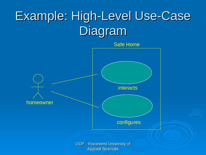 OOP - Rovaniemi University of Applied Sciences. Example: High-Level Use-Case Diagram homeowner Safe Home interacts configures