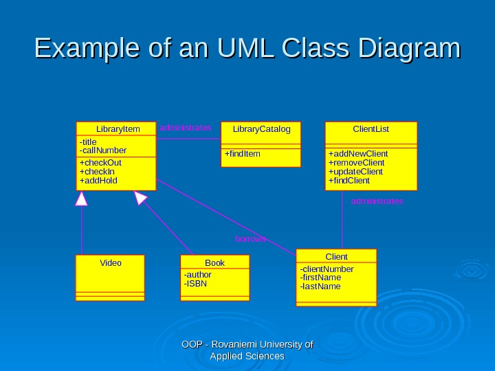 OOP - Rovaniemi University of Applied Sciences. Example of an UML Class Diagram Author Project Status