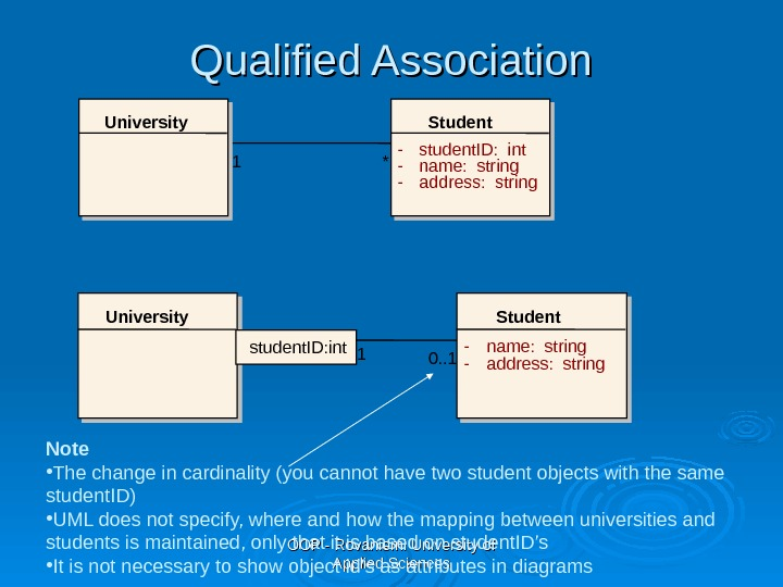 OOP - Rovaniemi University of Applied Sciences. Qualified Association University Student - name:  string -