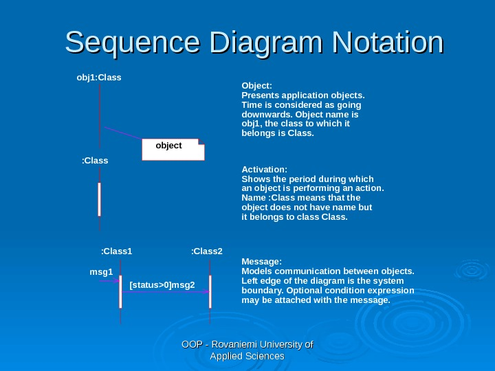 OOP - Rovaniemi University of Applied Sciences. Sequence Diagram Notation obj 1: Class object Object: Presents