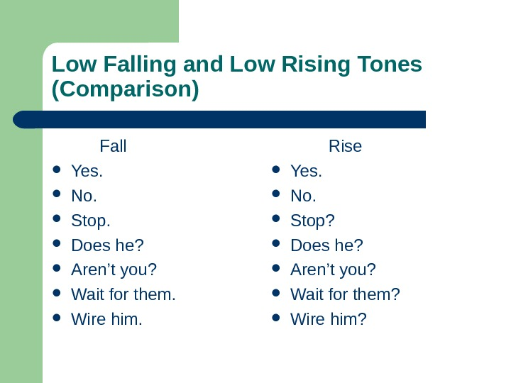 Low Falling and Low Rising Tones (Comparison)  Fall  Yes.  No.  Stop.