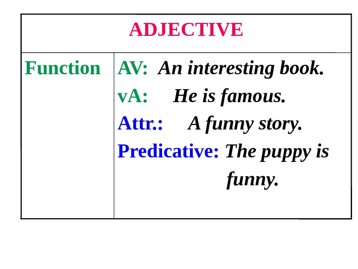 AV: An interesting book. v. A:  He is famous. Attr. :  A funny story.