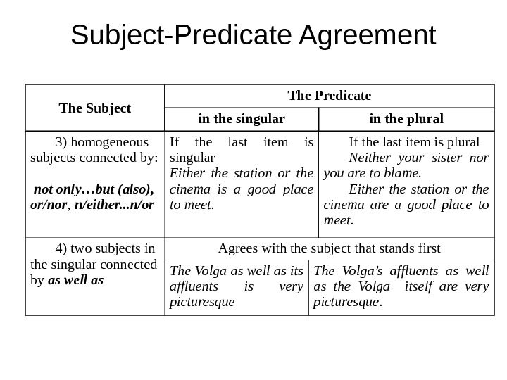 Subject-Predicate Agreement The Subject The Predicate in the singular in the plural 3) homogeneous subjects connected