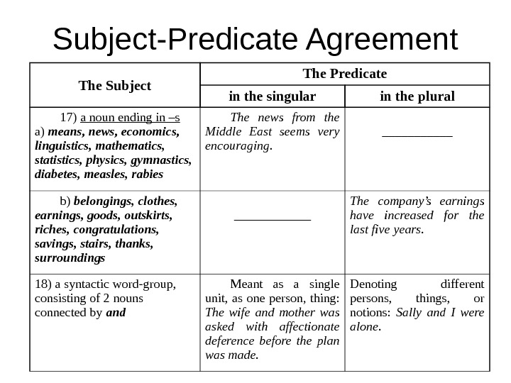 Subject-Predicate Agreement The Subject The Predicate in the singular in the plural 17) a noun ending