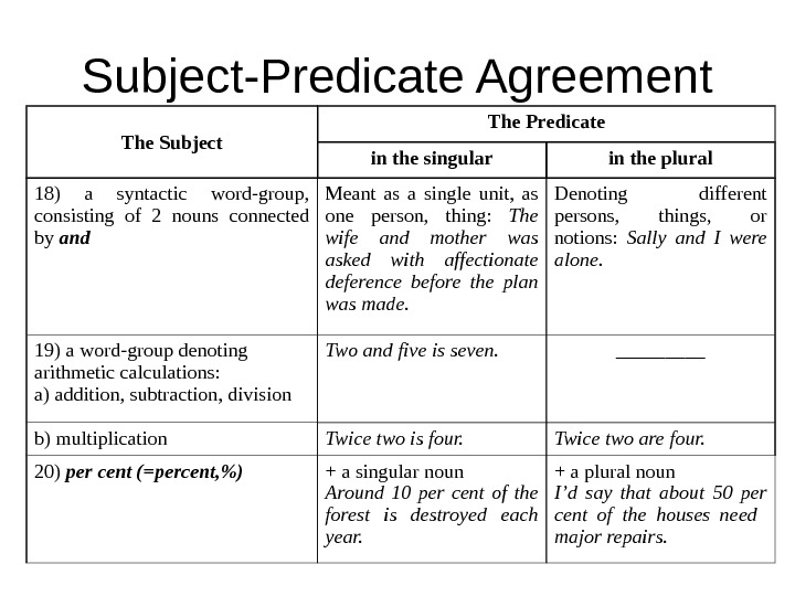 Subject-Predicate Agreement The Subject The Predicate in the singular in the plural 18) a syntactic word-group,