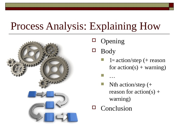 Process Analysis: Explaining How Opening Body 1 st action/step (+ reason for action(s) +