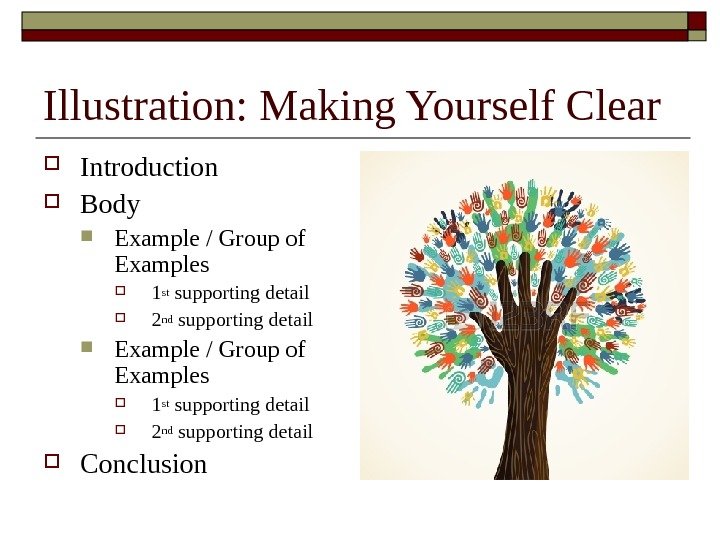 Illustration: Making Yourself Clear Introduction Body Example / Group of Examples 1 st supporting