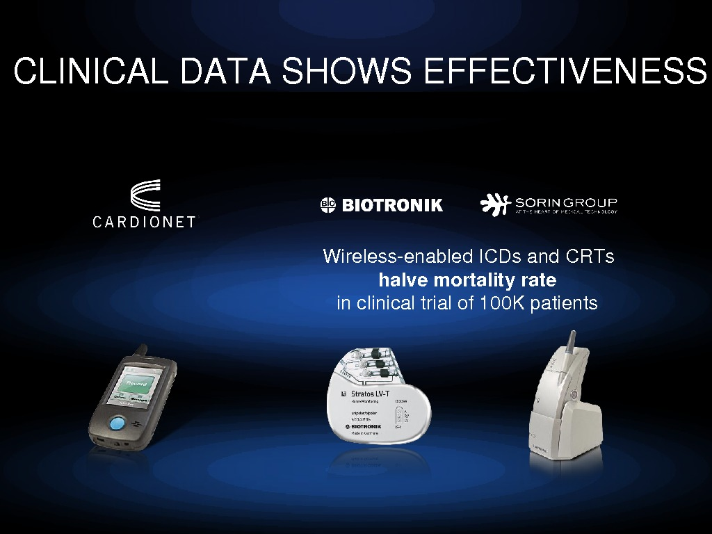 CLINICALDATASHOWSEFFECTIVENESS Wirelessenabled. ICDsand. CRTs halvemortalityrate inclinicaltrialof 100 Kpatients