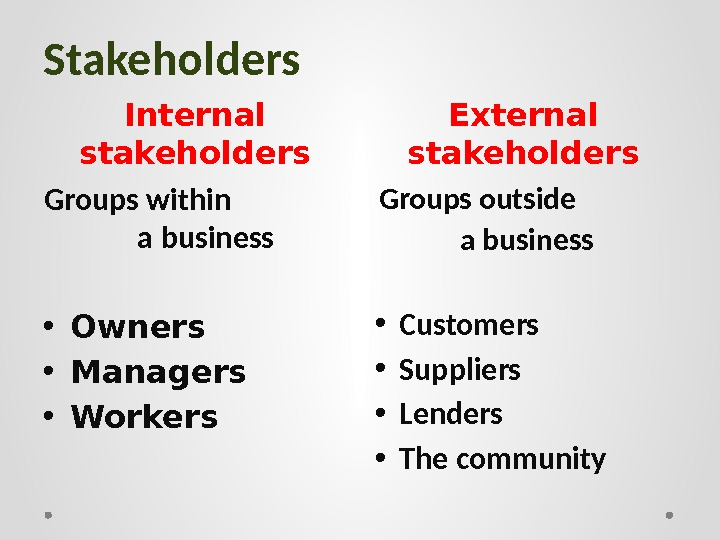 Stakeholders Internal stakeholders External stakeholders Groups within     a business  • Owners