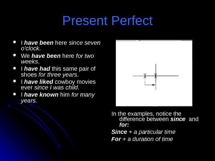 Present Perfect I I have been here since seven o'clock. .  We We have been