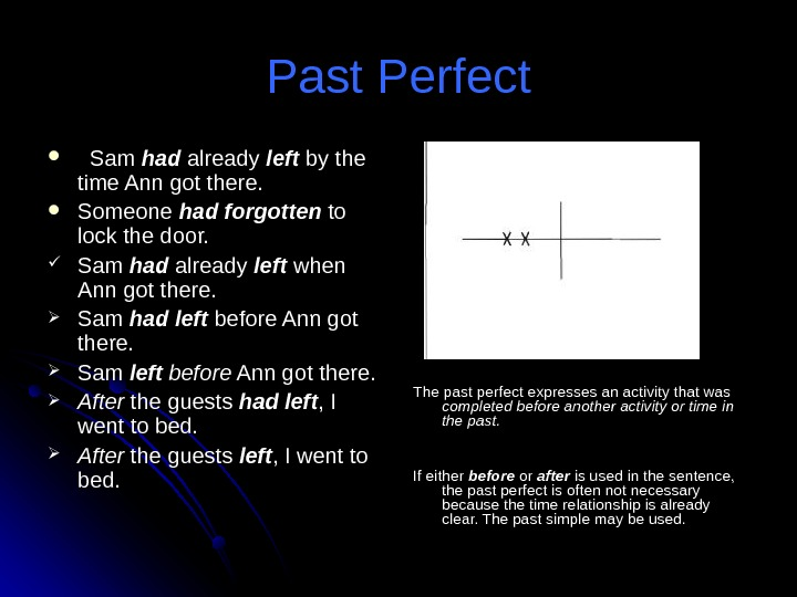 Past Perfect  Sam had already left by the time Ann got there.  Someone had