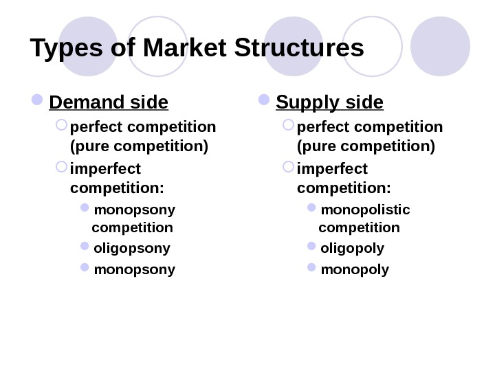 Types of Market Structures Demand side perfect competition (pure competition) imperfect competition:  monopsony competition oligopsony