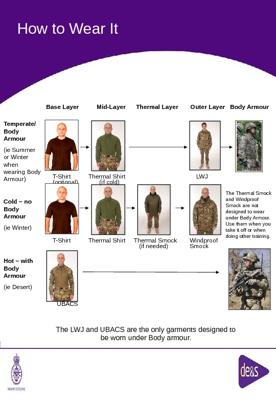 The Defence Clothing Team. How to Wear It Temperate/ Body Armour (ie Summer or Winter when