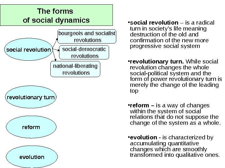 • social revolution – is a radical turn in society's life meaning destruction of the