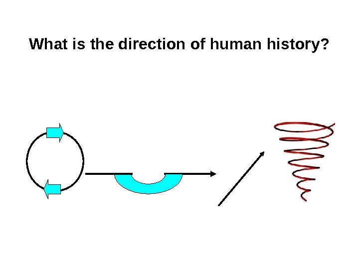 What is the direction of human history?
