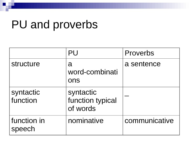 PU and proverbs PU Proverbs structure a word-combinati ons a sentence syntactic function typical