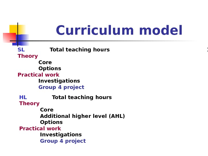Curriculum model SL   Total teaching hours     150 Theory