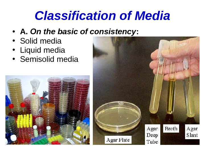Classification of Media • A.  On the basic of consistency :  • Solid media