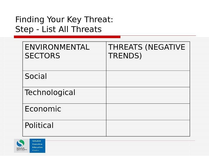 Finding Your Key Threat:  Step - List All Threats ENVIRONMENTAL SECTORS THREATS (NEGATIVE TRENDS) Social