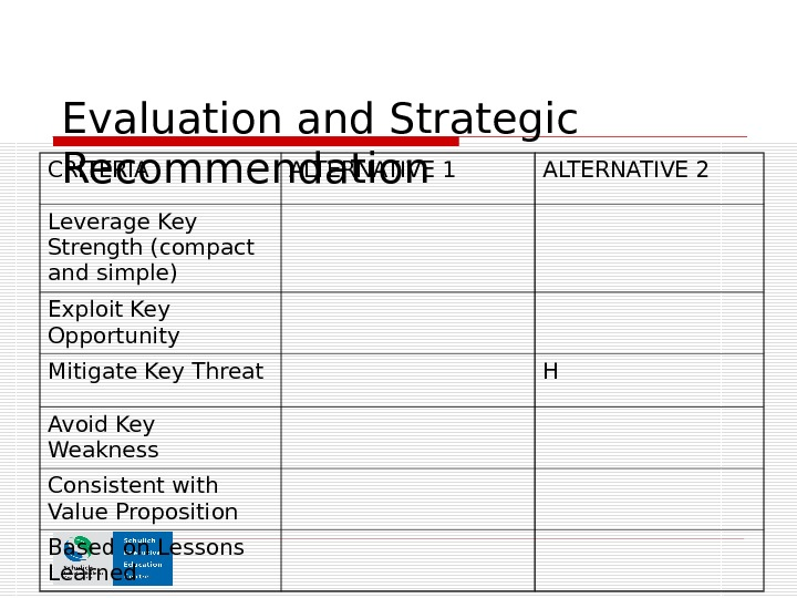 Evaluation and Strategic Recommendation. CRITERIA ALTERNATIVE 1 ALTERNATIVE 2 Leverage Key Strength (compact and simple) Exploit