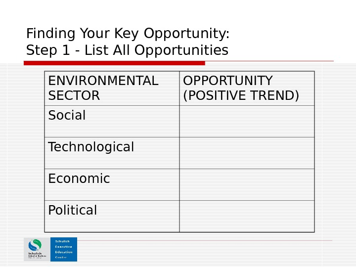 Finding Your Key Opportunity:  Step 1 - List All Opportunities ENVIRONMENTAL SECTOR OPPORTUNITY (POSITIVE TREND)