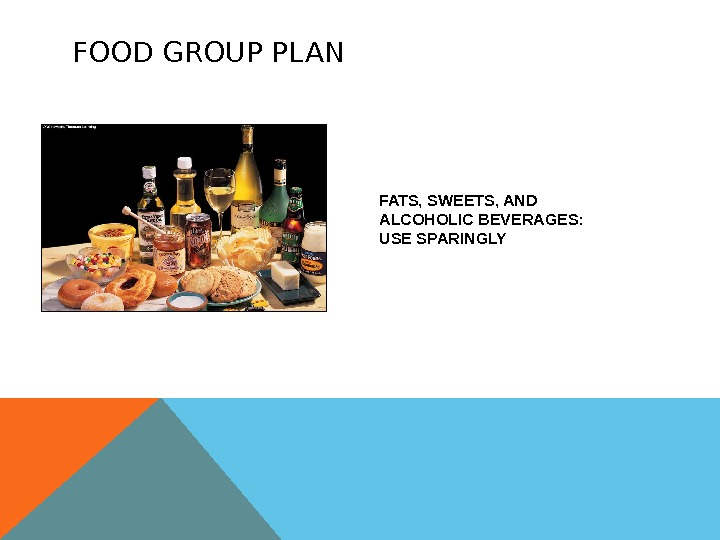 FOOD GROUP PLAN FATS, SWEETS, AND ALCOHOLIC BEVERAGES: USE SPARINGLY