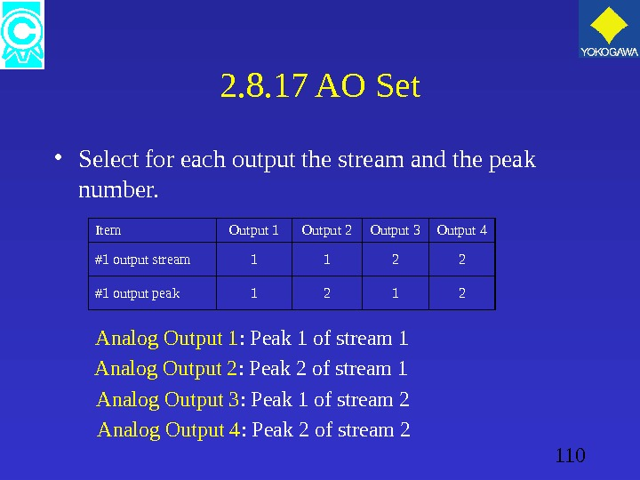110 2. 8. 17 AO Set • Select for each output the stream and the peak