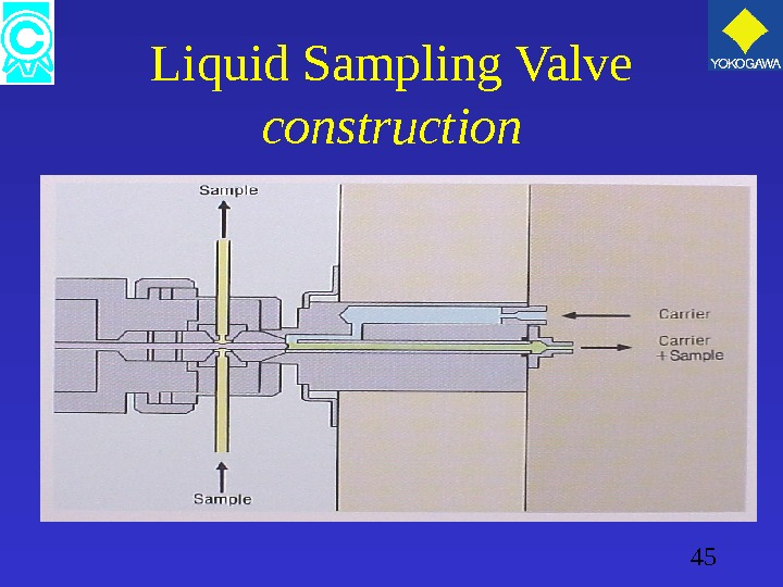 45 Liquid Sampling Valve construction