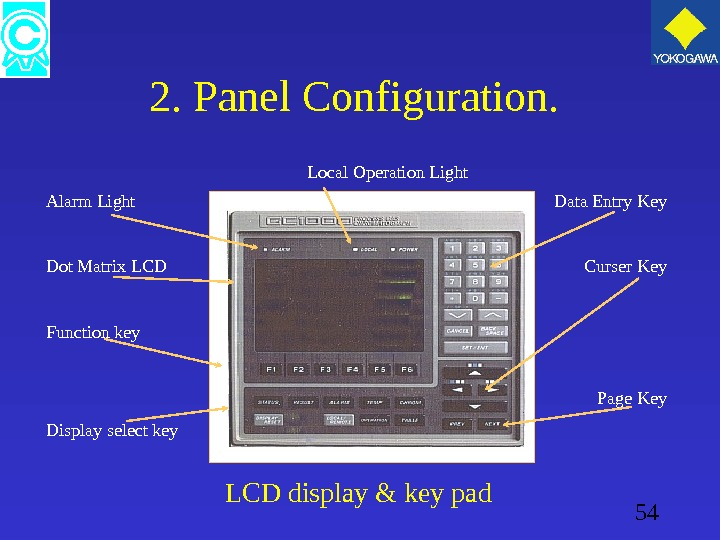 54 2. Panel Configuration.  Alarm Light Dot Matrix LCD Function key Display select key Data