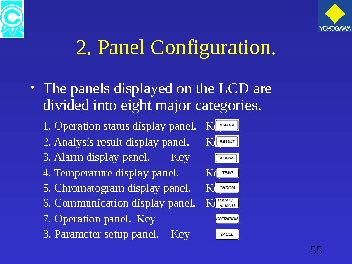 55 2. Panel Configuration.  • The panels displayed on the LCD are divided into eight