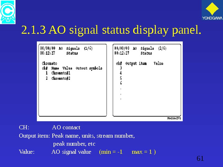 61 2. 1. 3 AO signal status display panel. CH:    AO contact Output