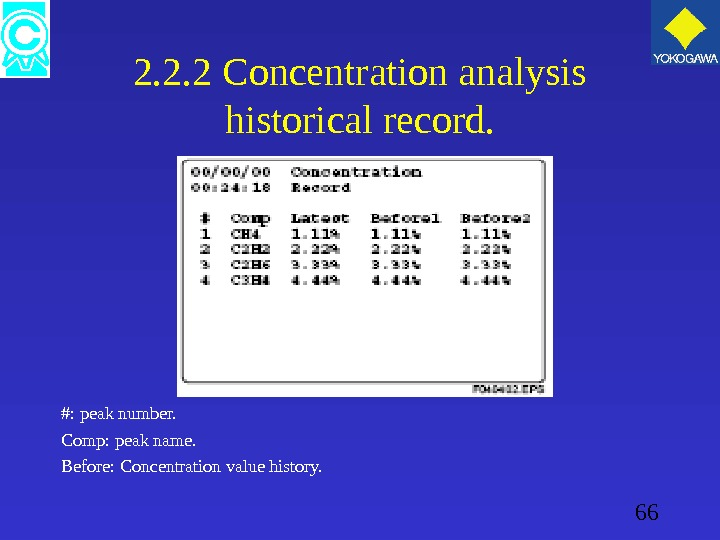 66 2. 2. 2 Concentration analysis historical record. #: peak number. Comp: peak name. Before: Concentration