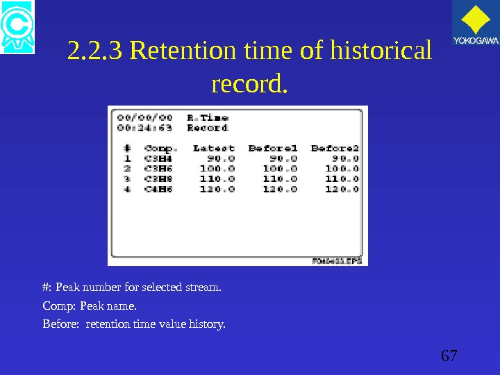 67 2. 2. 3 Retention time of historical record. #: Peak number for selected stream. Comp: