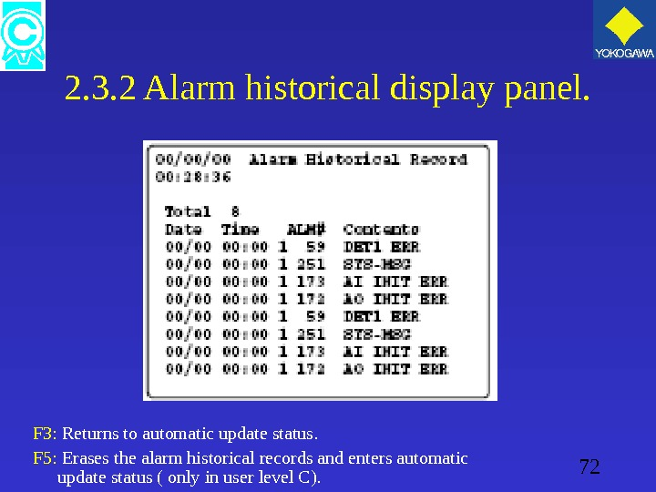 72 2. 3. 2 Alarm historical display panel. F 3:  Returns to automatic update status.