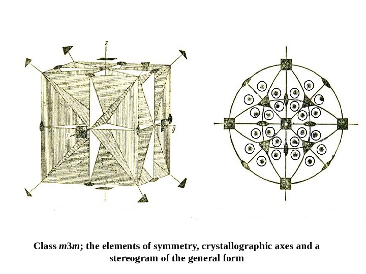 Class m 3 m ; the elements of symmetry, crystallographic axes and a stereogram