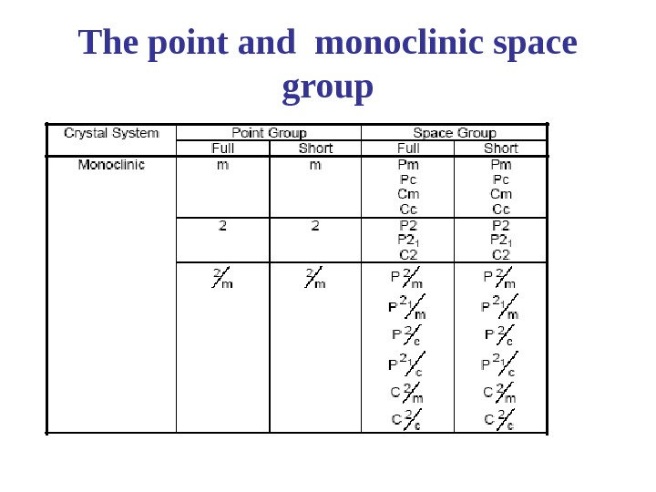 The point and monoclinic space group