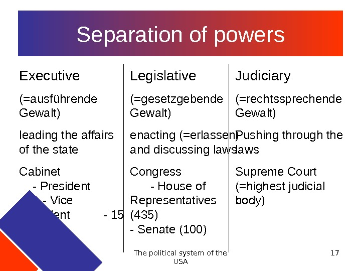 The political system of the USA 17 Separation of powers Executive (=ausführende Gewalt) leading the affairs