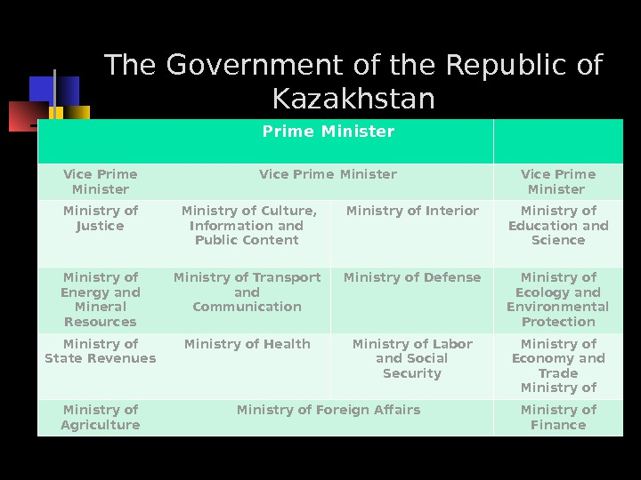 The Government of the Republic of Kazakhstan Prime Minister Vice Prime Minister Ministry of Justice