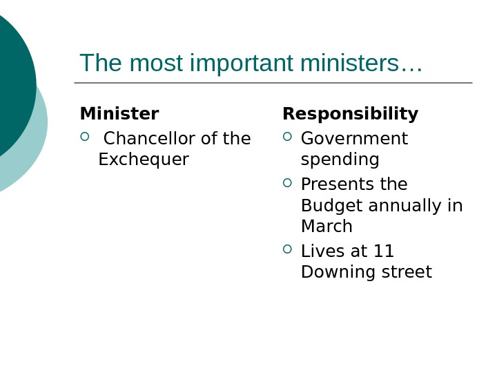 The most important ministers… Responsibility  Government spending Presents the Budget annually in March