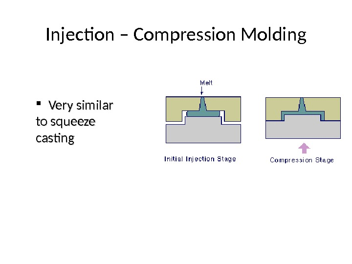 Injection – Compression Molding  Very similar to squeeze casting
