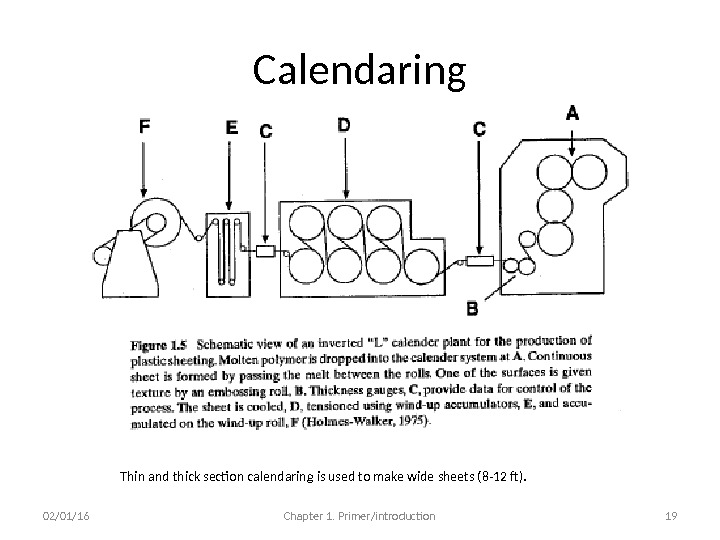 Calendaring 02/01/16 Chapter 1. Primer/introduction 19 Thin and thick section calendaring is used to make wide