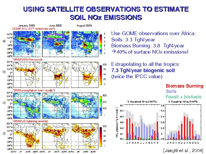 USINGSATELLITEOBSERVATIONSTOESTIMATE SOILNOx. EMISSIONS Use. GOMEobservationsover. Africa: Soils: 3. 3 Tg. N/year Biomass. Burning: 3. 8 Tg.