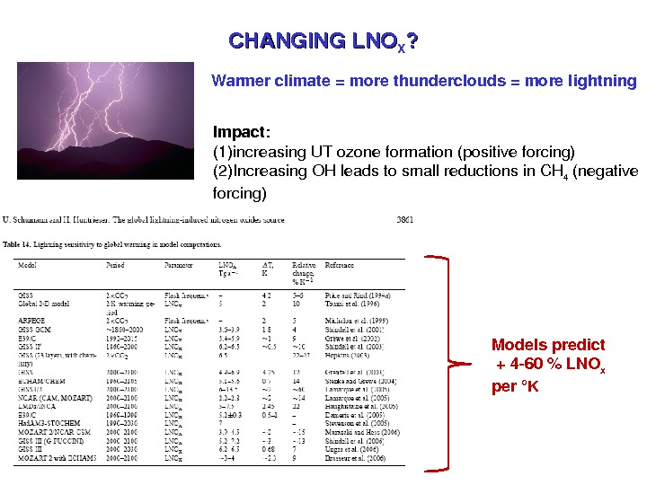 CHANGINGLNO XX ? ? Warmerclimate=morethunderclouds=morelightning Impact: (1) increasing. UTozoneformation(positiveforcing) (2) Increasing. OHleadstosmallreductionsin. CH 4 (negative forcing)