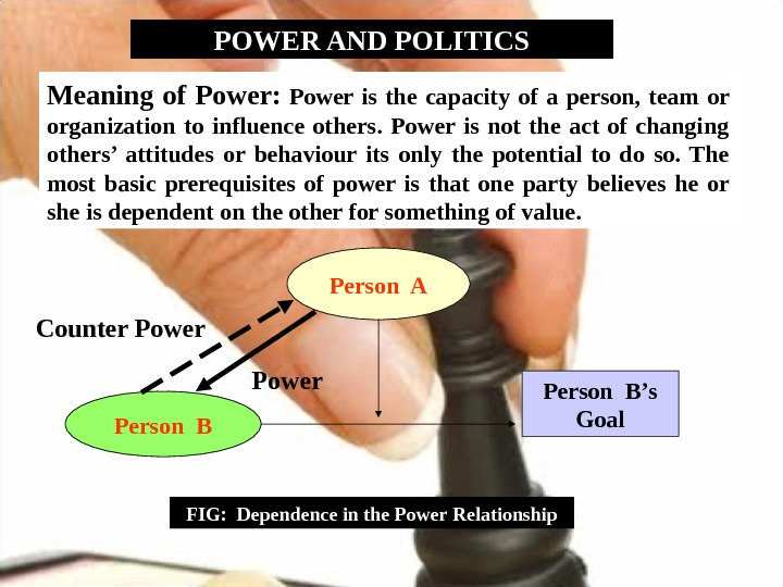 POWER AND POLITICS Meaning of Power:  Power is the capacity of a person,  team