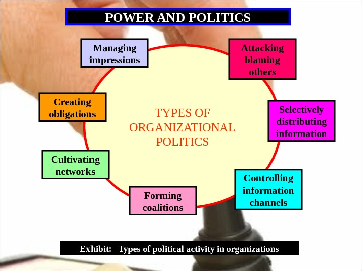 POWER AND POLITICS TYPES OF ORGANIZATIONAL POLITICS Selectively distributing information Controlling information channels. Forming coalitions. Cultivating