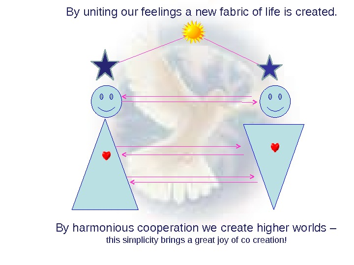 By uniting our feelings a new fabric of life is created.  By harmonious cooperation