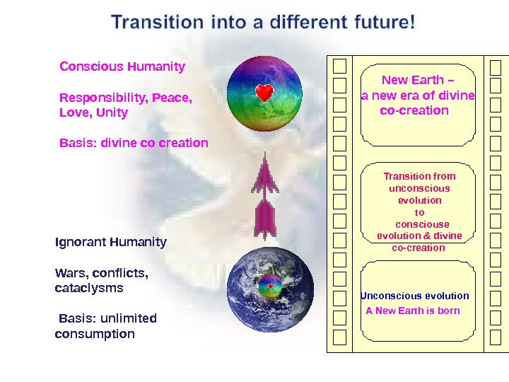 Transition from unconscious evolution to  consciouse evolution & divine co-creation Unconscious evolution A New Earth