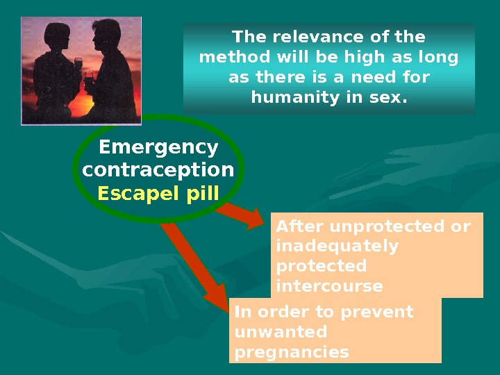 Emergency contraception Escapel pill After unprotected or inadequately protected intercourse In order to prevent unwanted pregnancies.