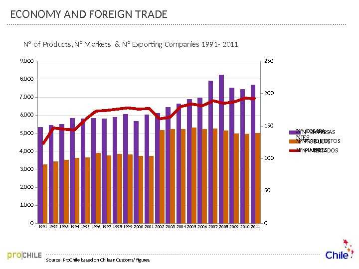 ECONOMY AND FOREIGN TRADE 1991 1992 1993 1994 1995 1996 1997 1998 1999 2 000 2