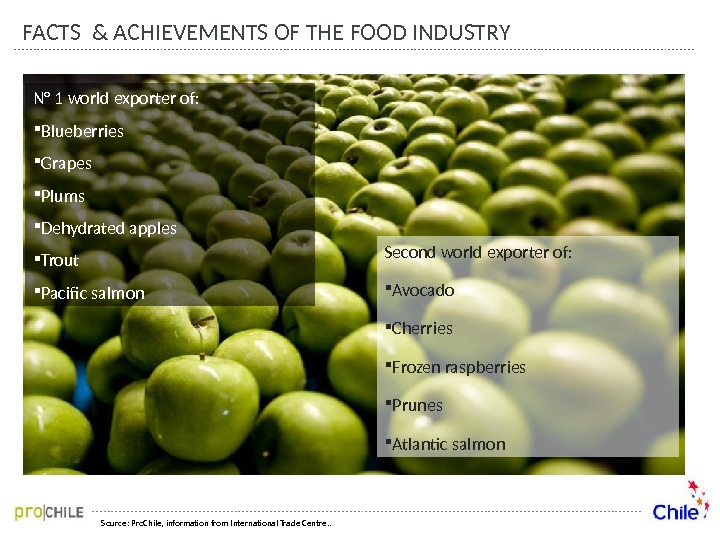 N° 1 world exporter of:  Blueberries Grapes Plums Dehydrated apples Trout Pacific salmon Second world